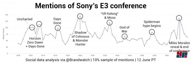 Screenshot - E3 2017 (3DS) 92548186