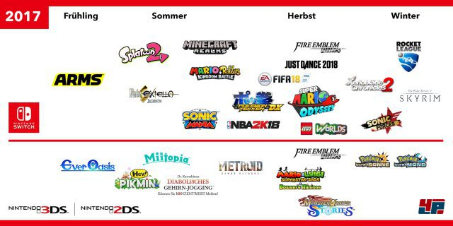Screenshot - Nintendo (3DS)