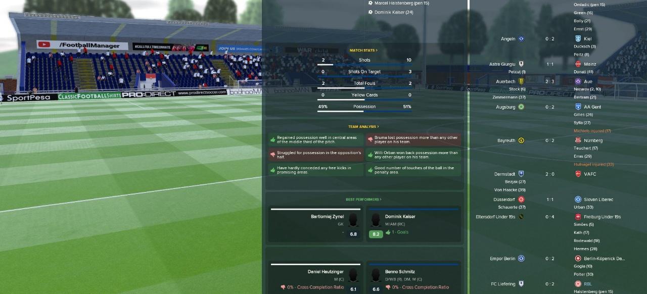 Mannschaft vs. Trainer